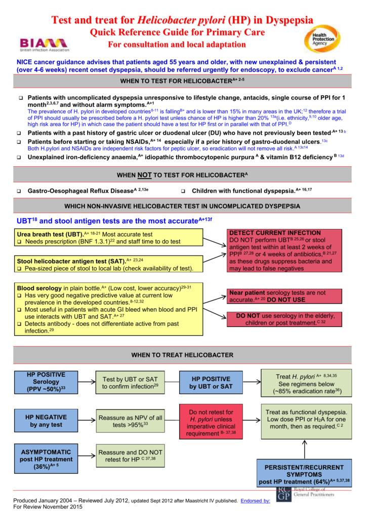 H pylori clarithromycin allergy prevention - bnow.avtosvet.pro