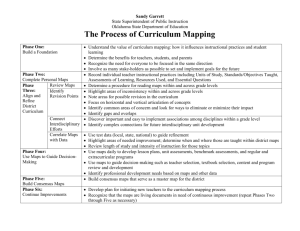 The Process of Curriculum Mapping
