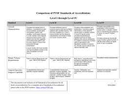 Comparison of PTSF Standards of Accreditation: Level I through