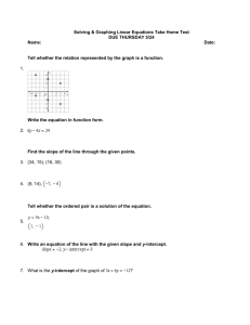 Solving & Graphing Linear Equations Take Home Test
