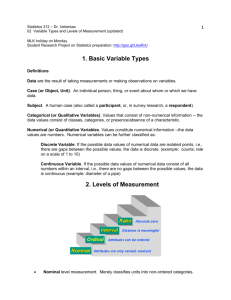 02 Variable Types & Levels of Measurement