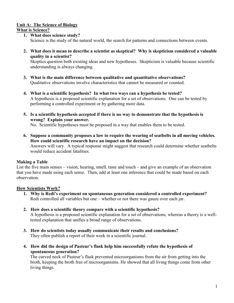 Text Book Questions & Answers Prentice Hall