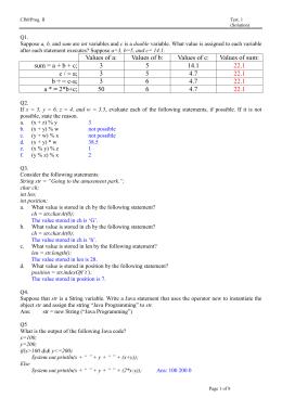 EvoSA 2010 - Mathematical Journals