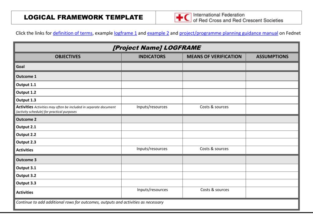 "Logical framework (""logframe"") template"