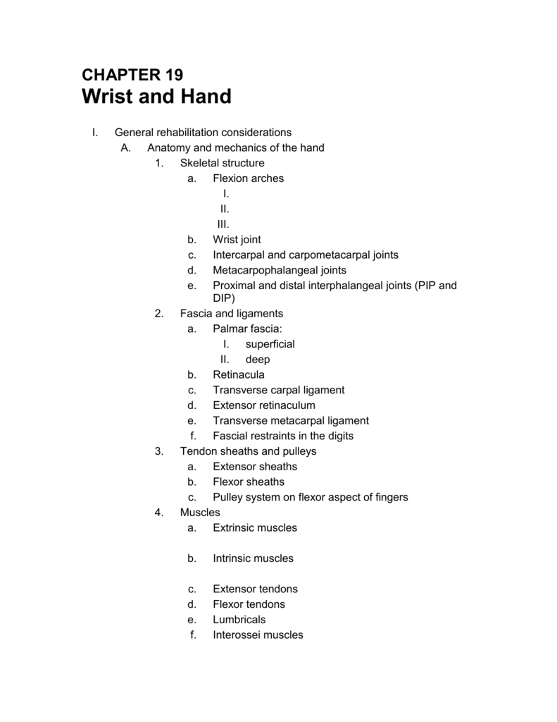 Wist and Hand