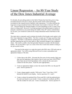 An 80-Year Study of the Dow Jones Industrial Average
