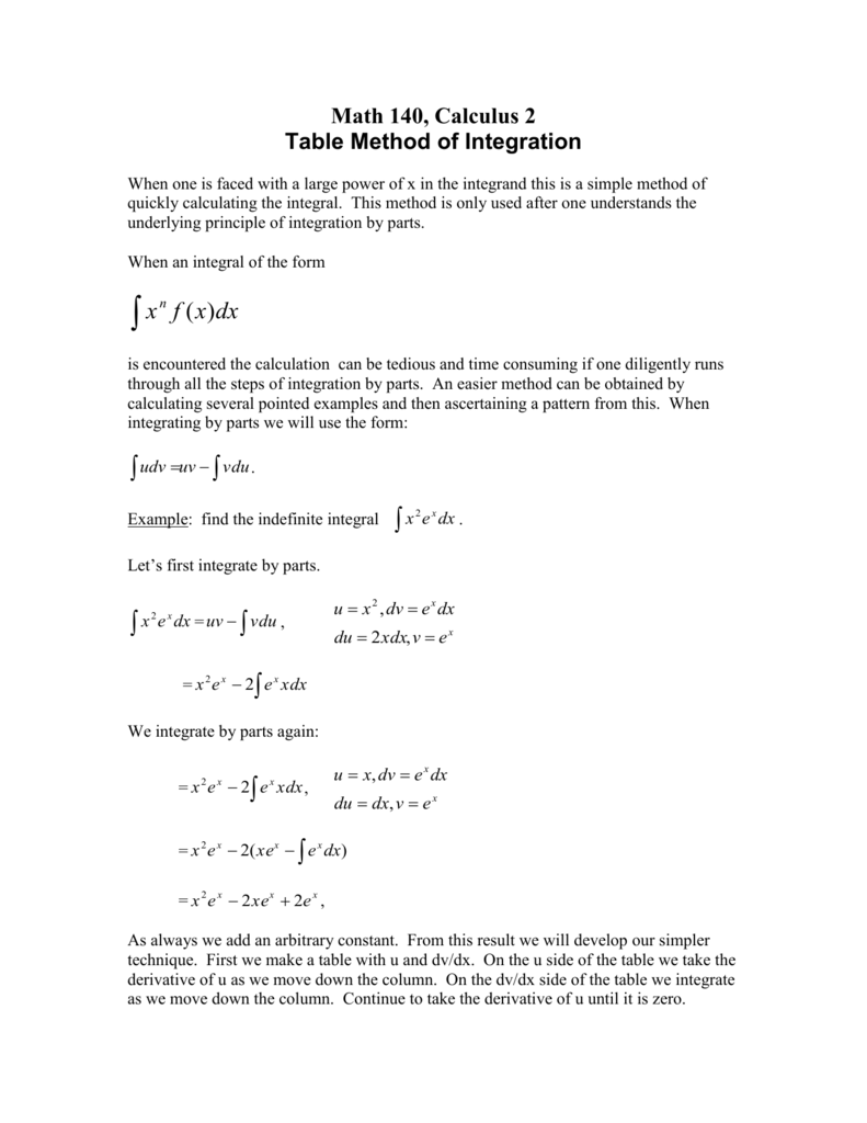 Table Method Of Integration