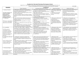 Standards for Maryland Professional Development Schools