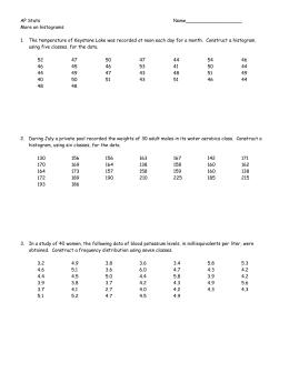 Histograms Worksheet