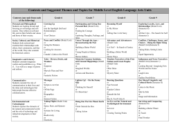 Contexts and Suggested Themes and Topics for Middle Level