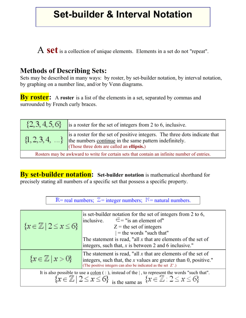 how to do interval notation