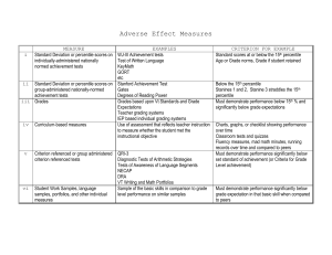 Adverse Effect Measures
