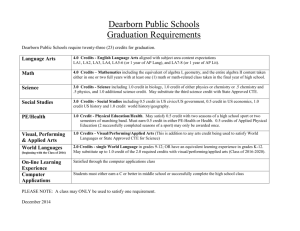 Graduation Requirements Revised Dec. 2014