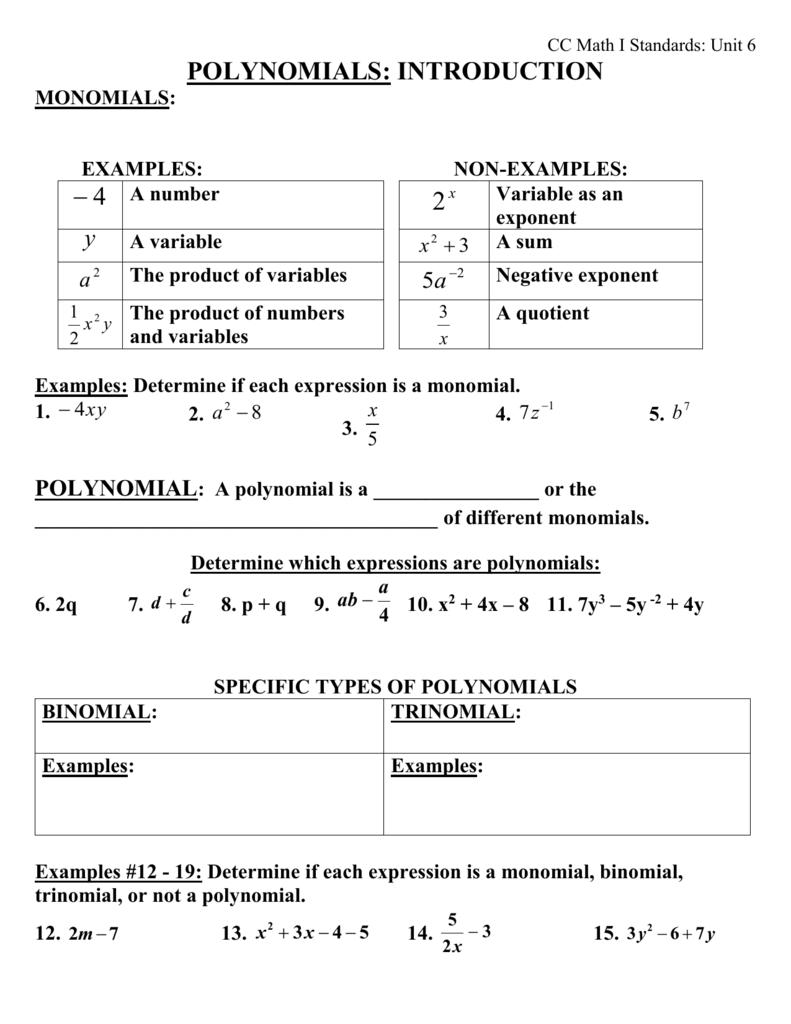 CC Math I Standards: Unit 6 POLYNOMIALS: INTRODUCTION