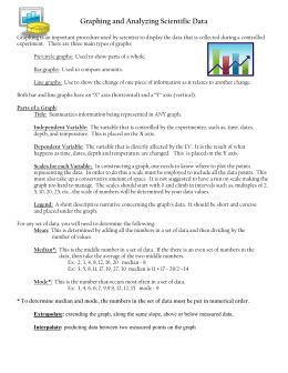 Graph Worksheet