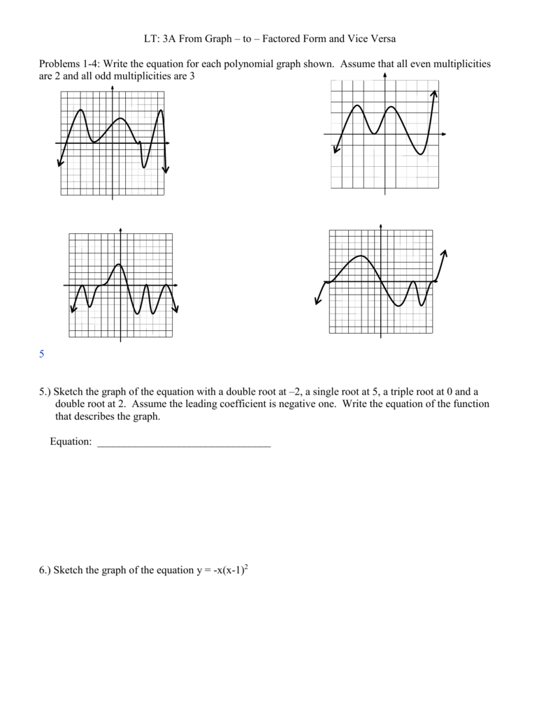 Graphing Polynomials Worksheet