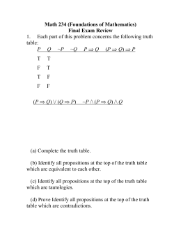 Math 128 – Calculus I – Exam #1