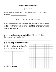Patterning - Use variables in simple algebraic expressions and