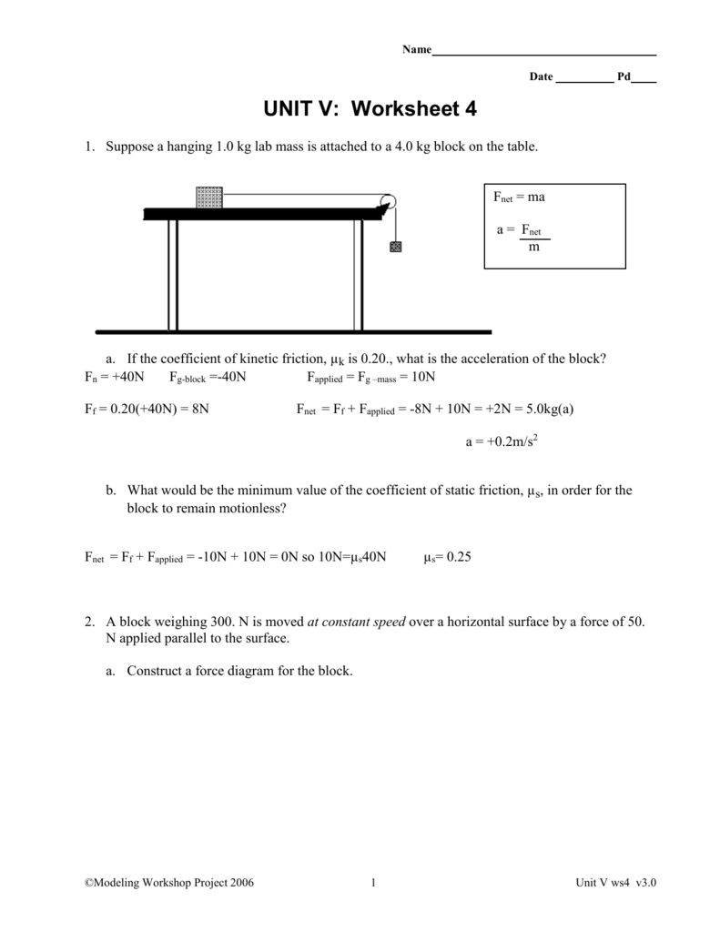 Physics Force Diagrams Worksheet Unit 5 Trusted Wiring Diagram