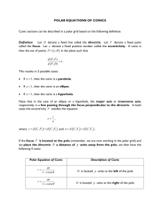 POLAR EQUATIONS OF CONICS Conic sections can be described