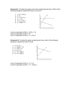 Homework I: Consider the graph at the right containing three lines