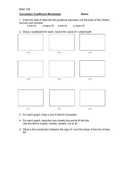 Correlation Coefficient Worksheet