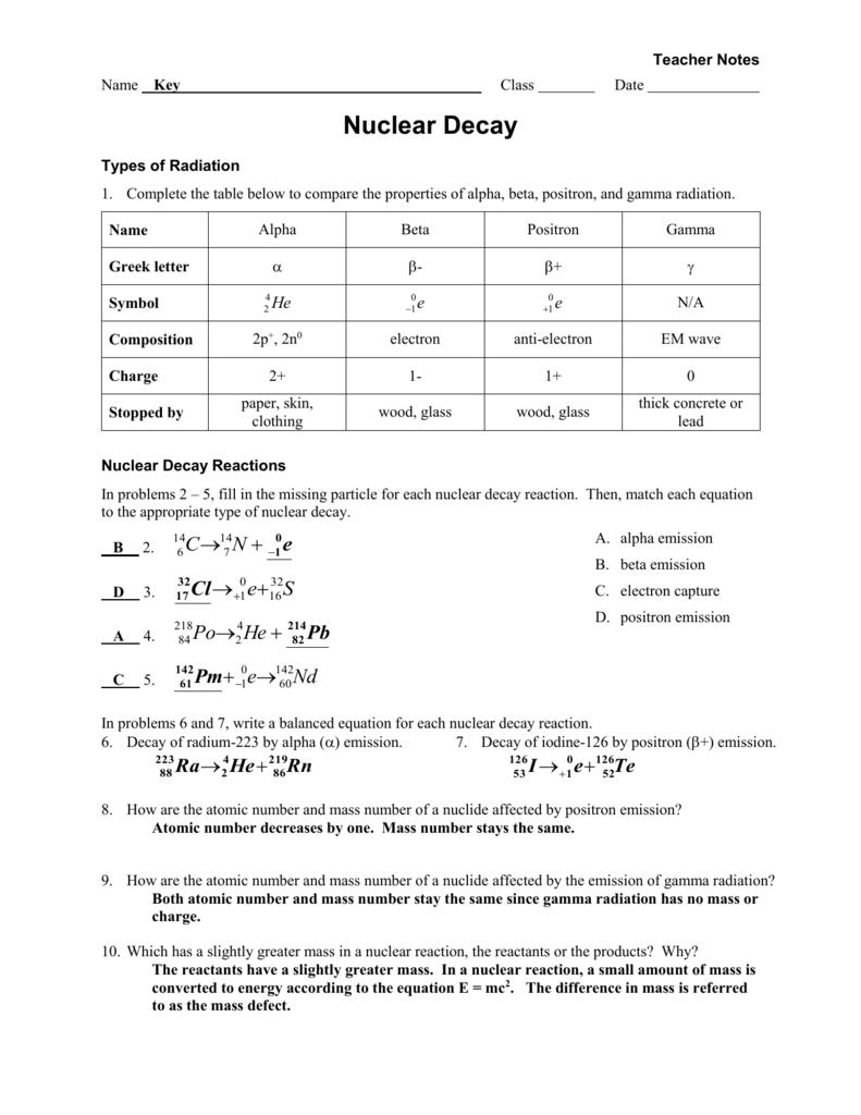 Klein sexual orientation grid test november