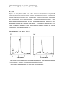 Energy dispersive X-ray spectra (EDS)
