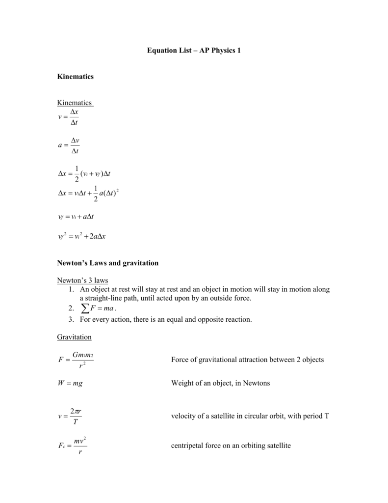 File equation list for ap physics 1