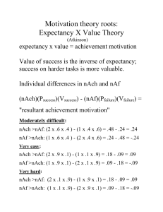 Expectancy X Value Theory