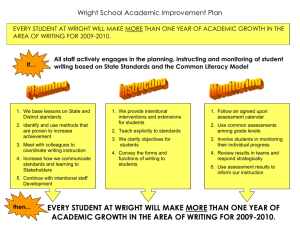 Wright School Academic Improvement Plan