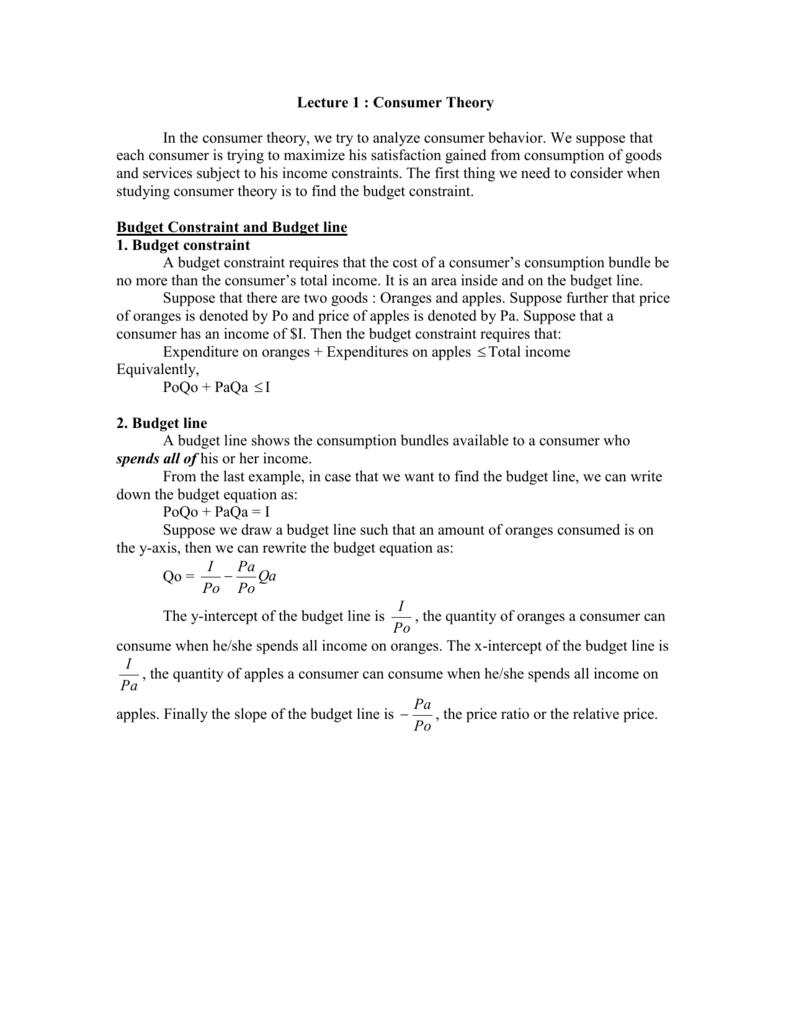 budget line equation example