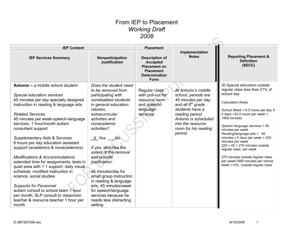 Iep To Placement Lre Oregon Department Of Education