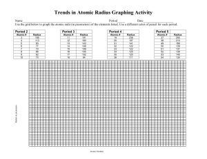 Trends in Atomic Radius Graphing Activity