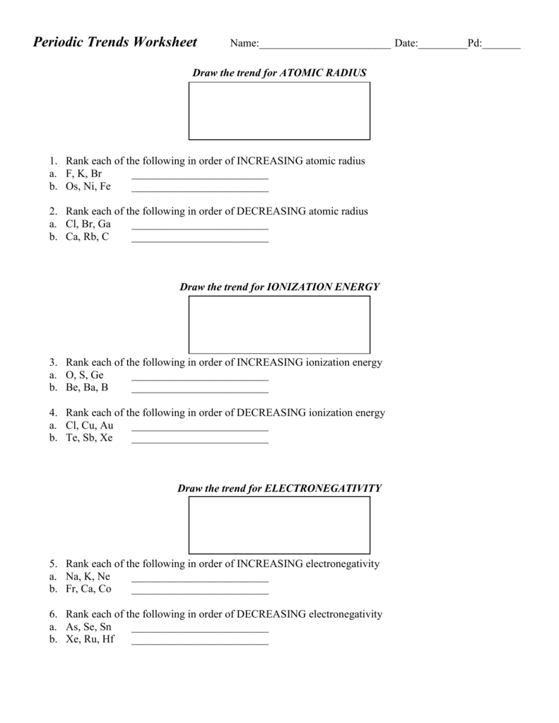 34 Periodic Trends Atomic Radius Worksheet Answer Key ...