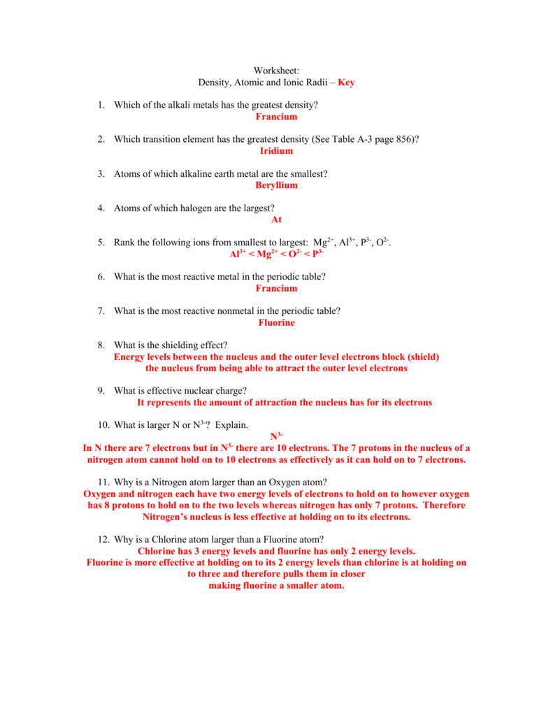 Worksheet density atomic and ionic radii gamestrikefo Image collections
