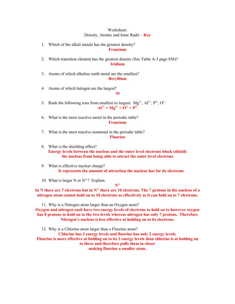 Worksheet: Density, Atomic and Ionic Radii
