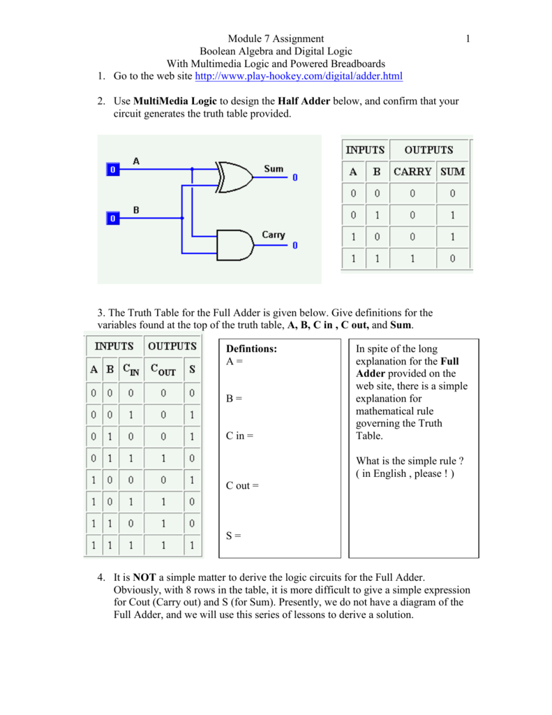 Multimedia Logic Diagram Trusted Wiring Truth Table Circuits