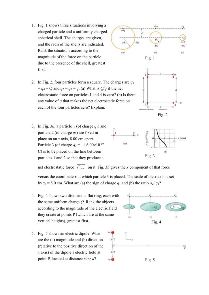particle magnitude