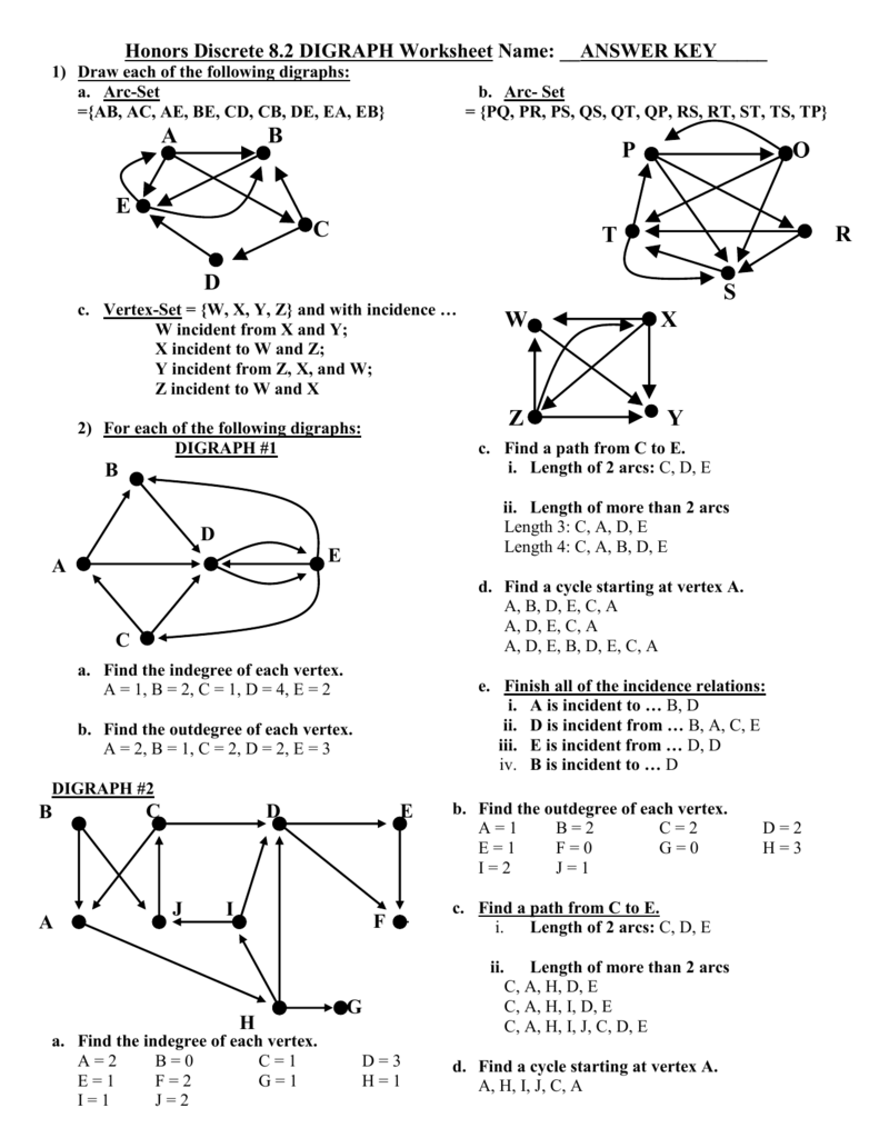 8.2 Worksheet Solutions