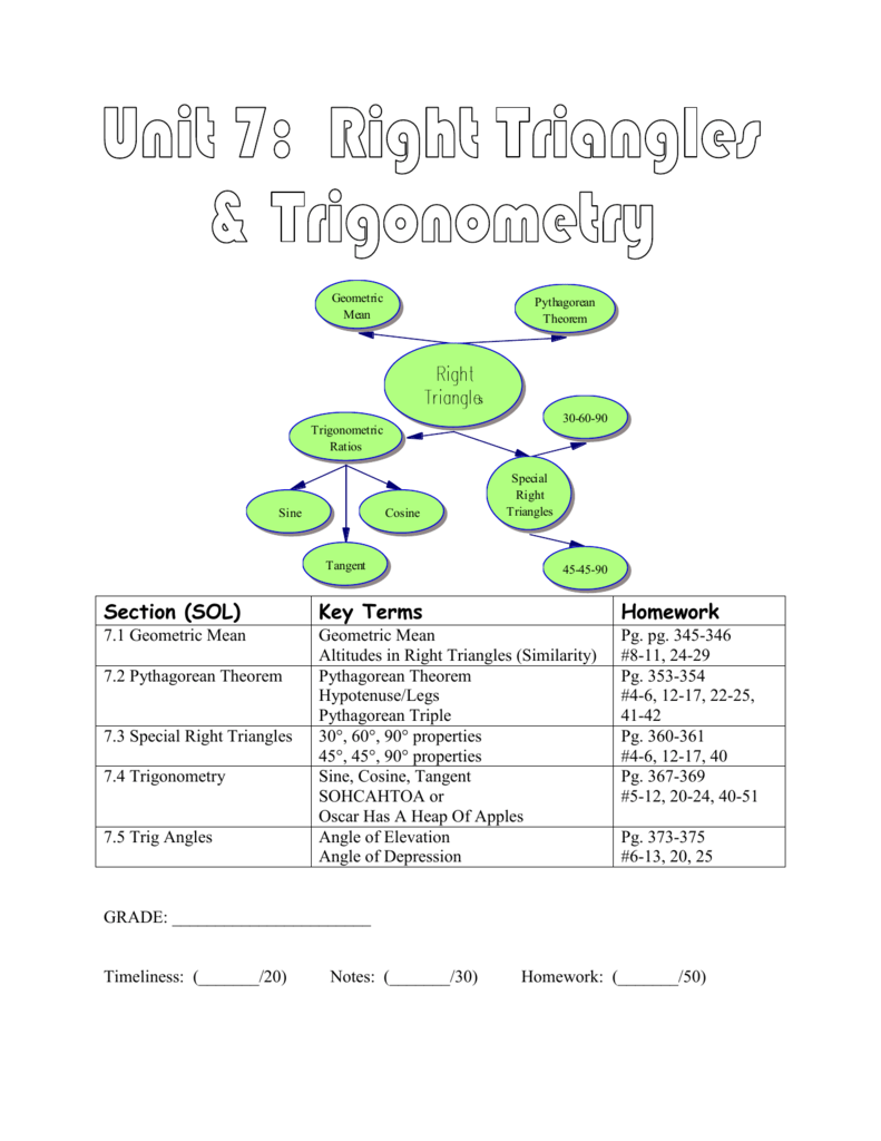 Chapter 7: Right Triangles & Trigonometry