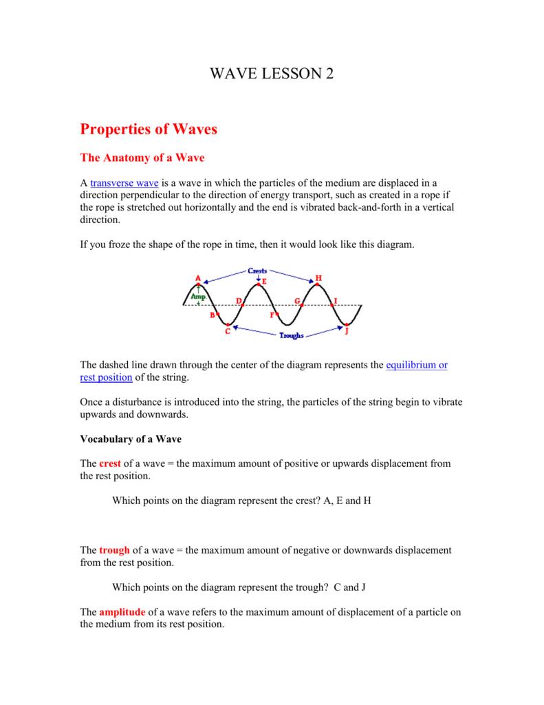 Wave Lesson 2