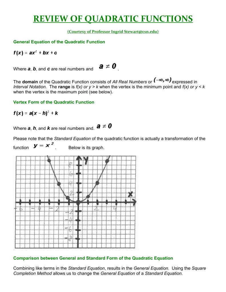 Review Of Quadratics