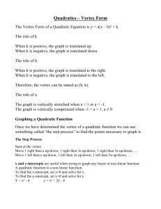 Quadratics – Vertex Form