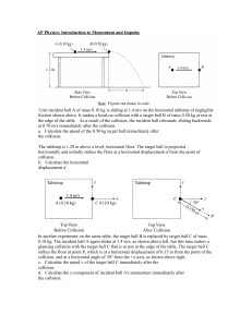 AP Physics: Introduction to Momentum and Impulse