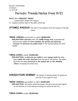 Periodic Trend Notes c4 Honors re: 9/11 JG Periodic Trends Notes