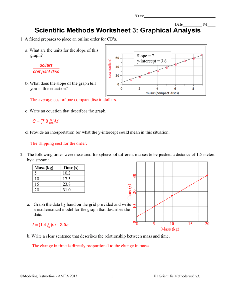 Scientific Methods Worksheet 3