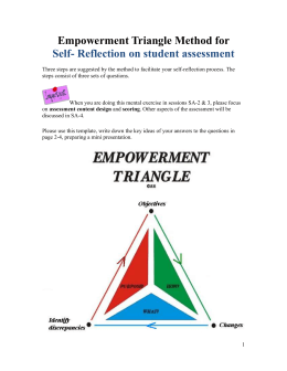 Empowerment Triangle Method for