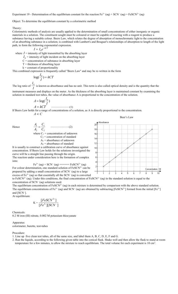 Experiment 20 - Determination of the equilibrium constant