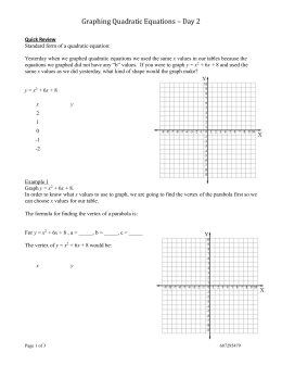 Introduction to Graphing Quadratic Equations